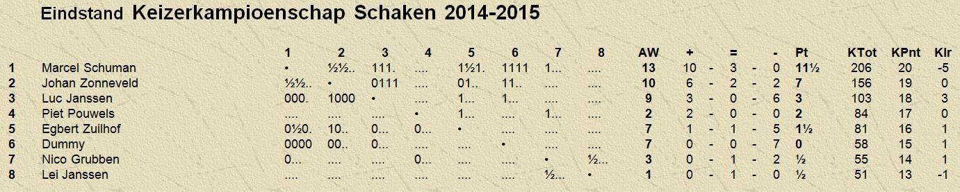ICSK20142015